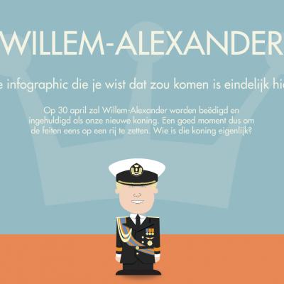 Koningsdag 2014 – Infographic